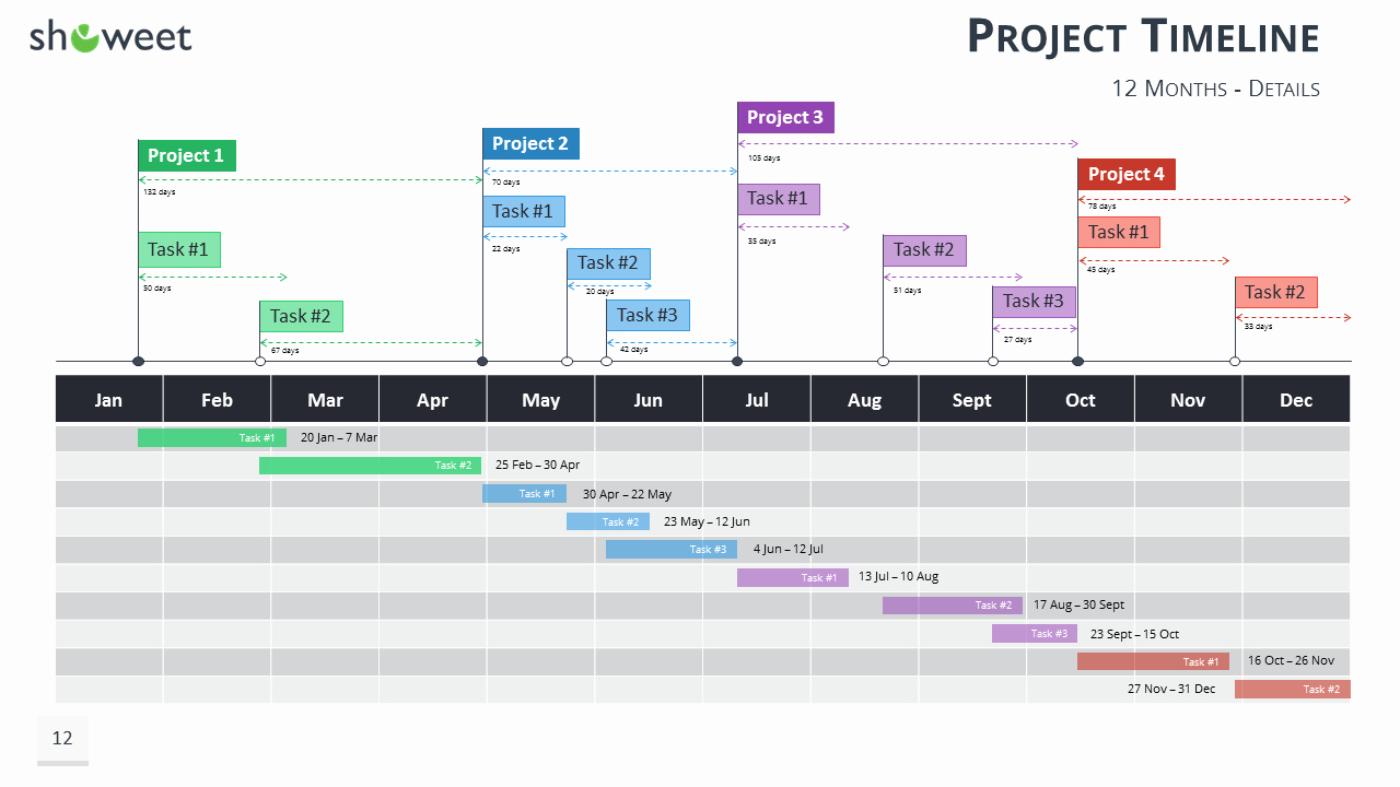 Free Project Schedule Template Best Of Gantt Charts and Project Timelines for Powerpoint