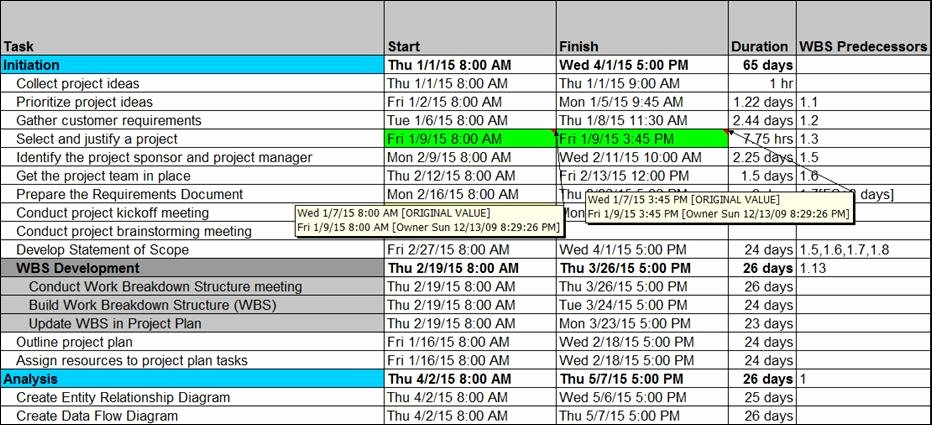 Free Project Schedule Template Lovely Excel Project Schedule Template