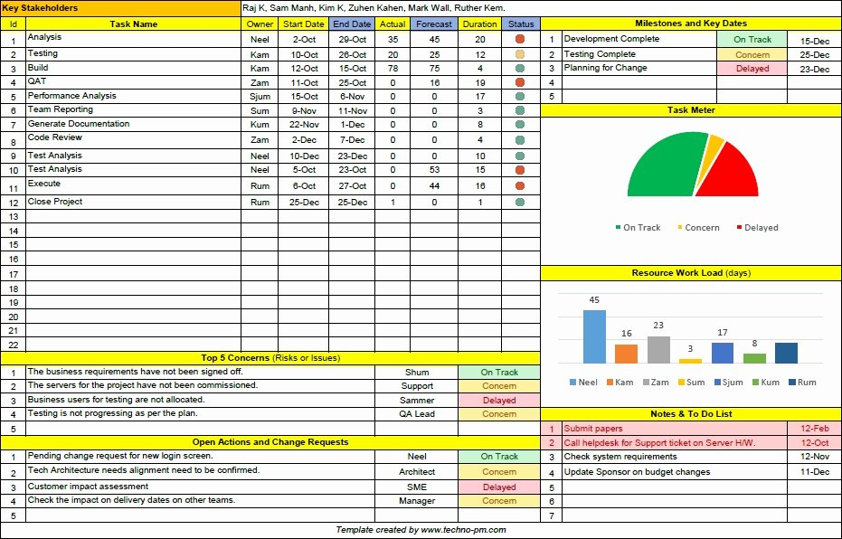 Free Project Status Report Template Luxury Project Status Report Template Excel