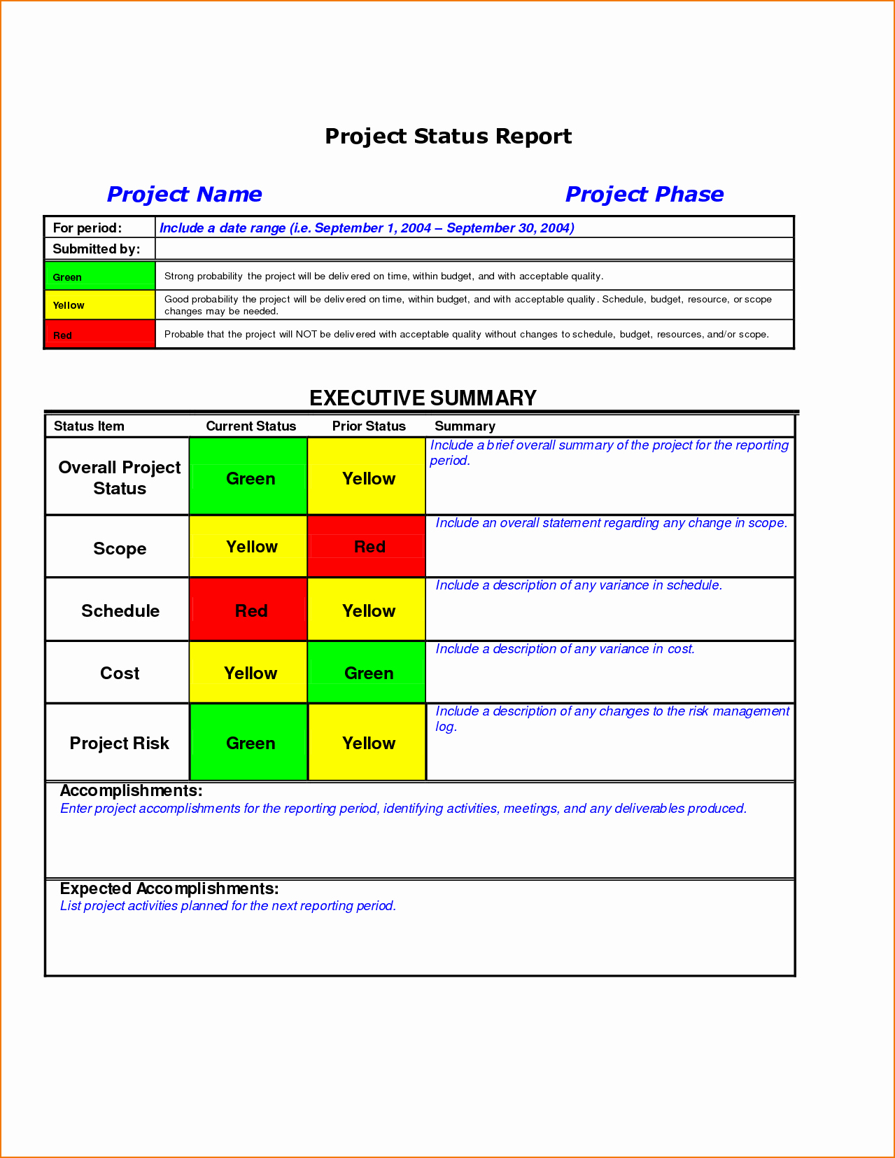 Free Project Status Report Template New 5 Project Status Report Template