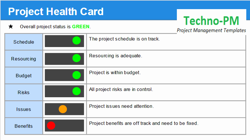 Free Project Status Report Template New Project Status Report Template Free Download Free