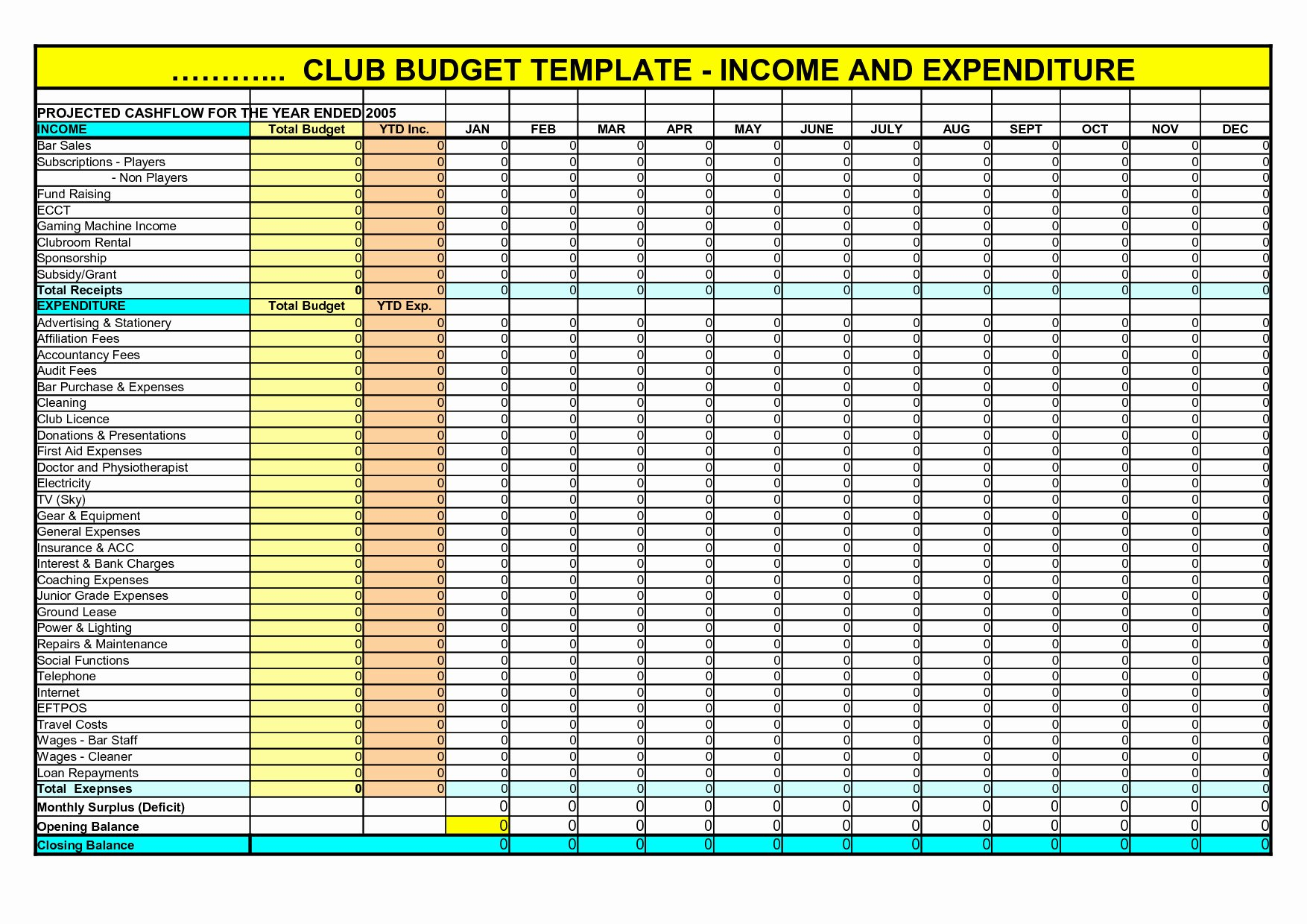 Free Small Business Budget Template Unique Business Bud Spreadsheet Free Download Business
