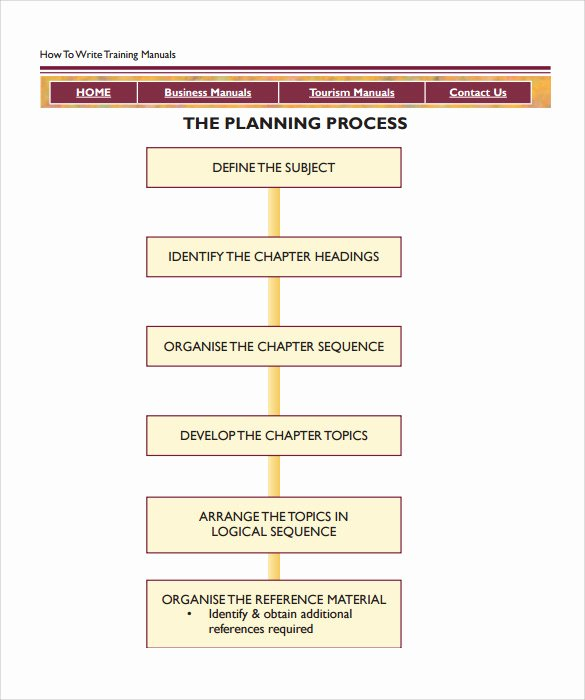 Free Training Manual Template Fresh 11 Training Manual Samples – Pdf