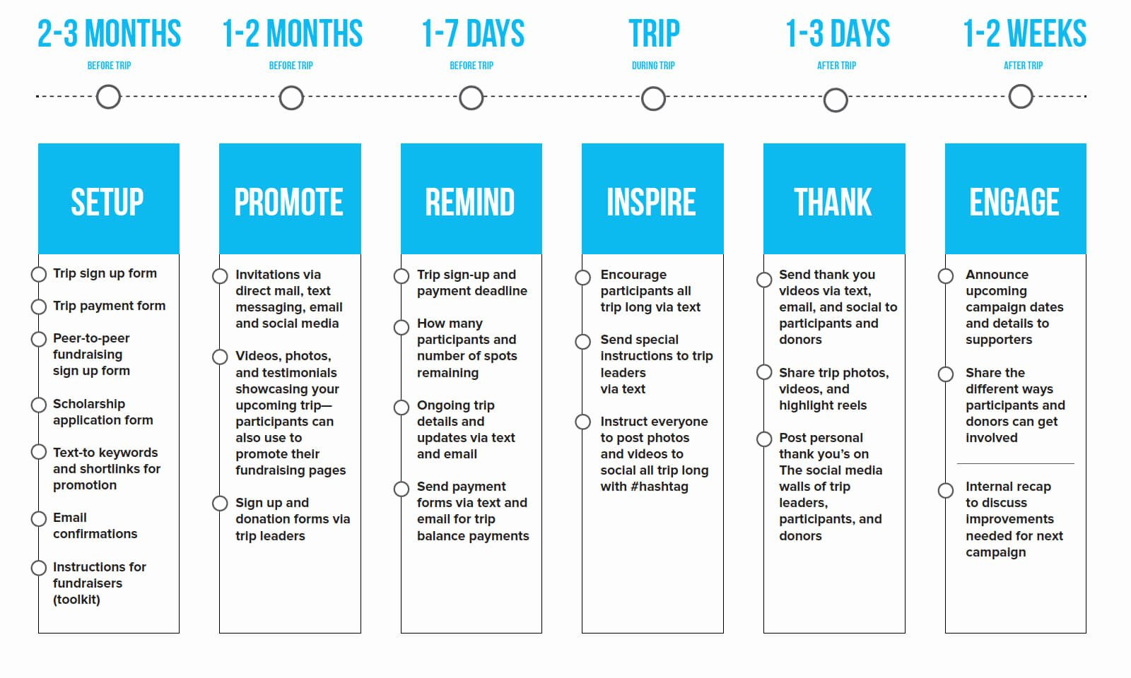 Fundraising Campaign Plan Template Inspirational Fundraising Calendar Templates to Grow Your Nonprofit