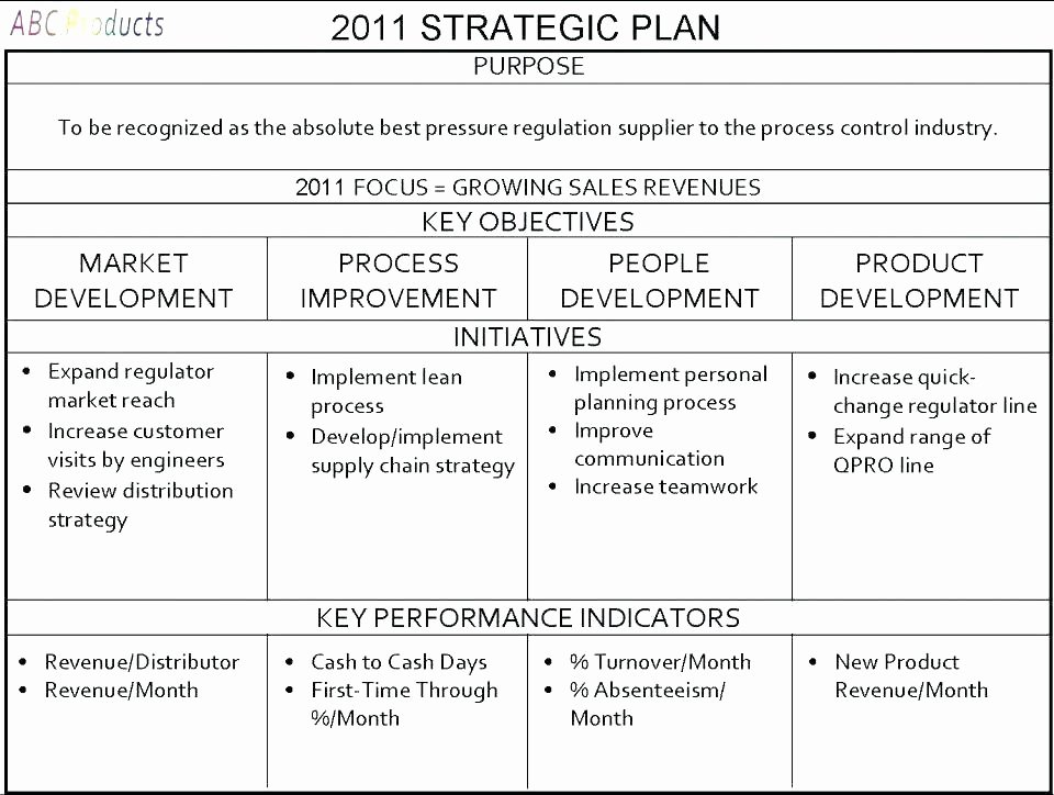 Fundraising Development Plan Template Best Of Fundraising Template Word Schedule Calendar Nonprofit