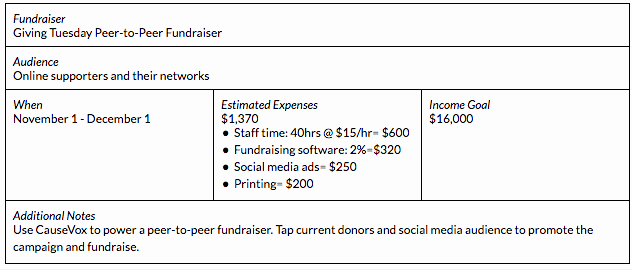 Fundraising Development Plan Template Inspirational Fundraising Development Plan Template Giving Tuesday