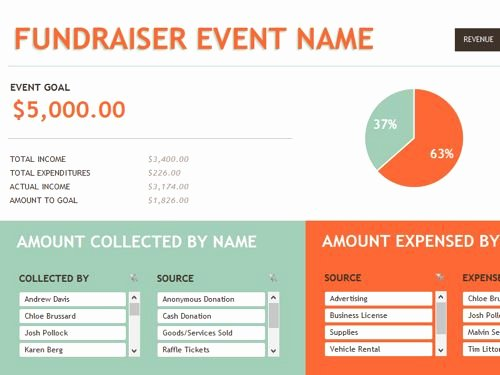 Fundraising event Planning Template Fresh Best 20 event Planning Template Ideas On Pinterest