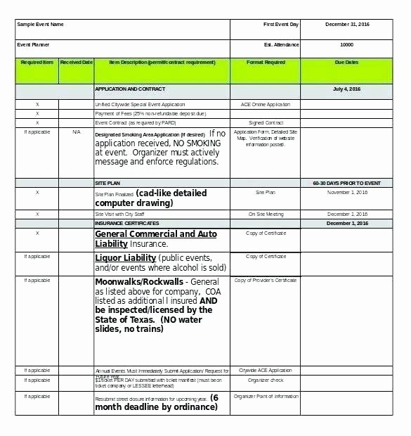 Fundraising event Planning Template Lovely Fundraising event Planning Template Planner Fundraiser