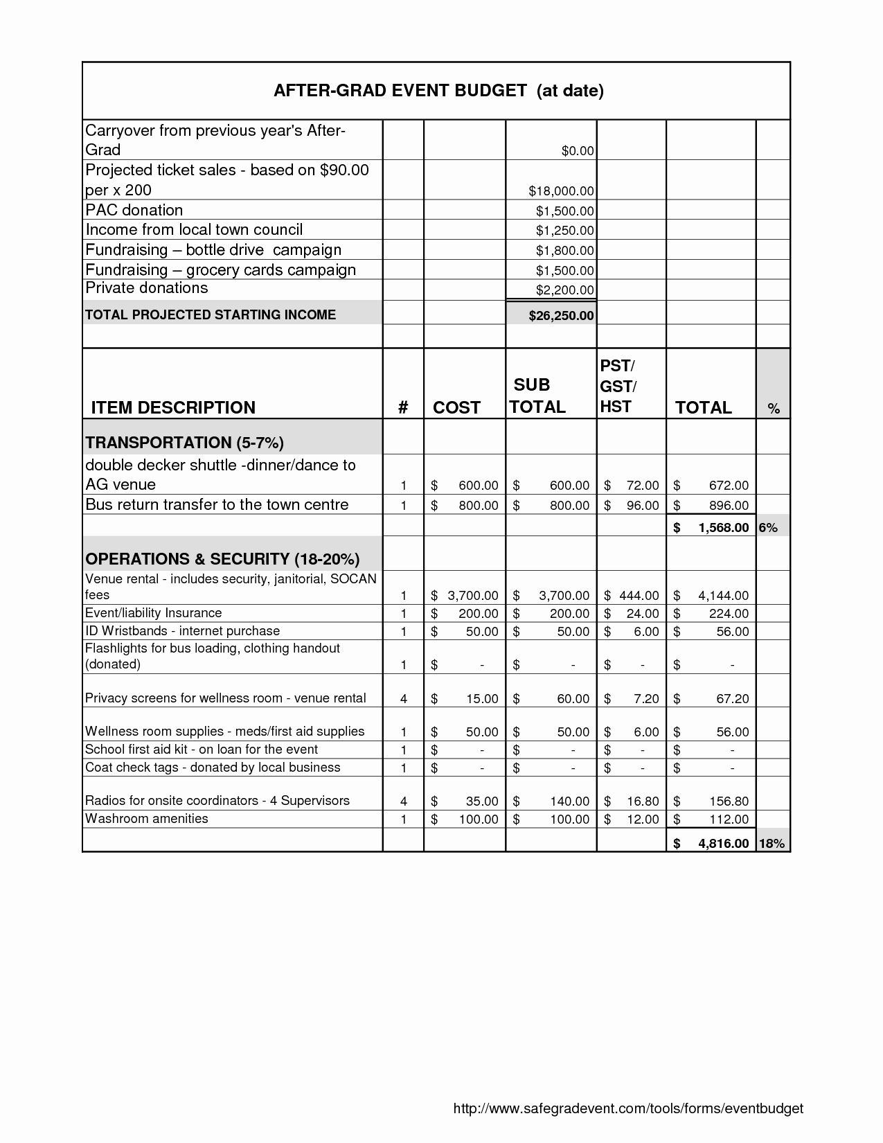 Fundraising event Planning Template New 13 Best Of event Planning Bud Worksheet
