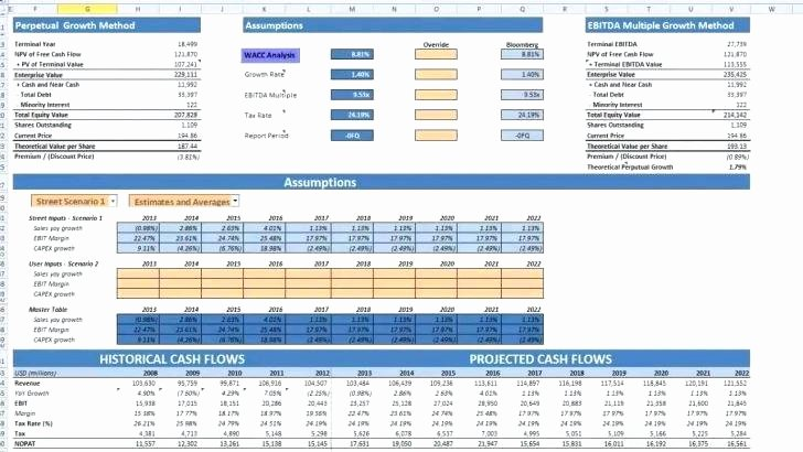 Global Cash Flow Template Awesome Free Cash Flow Analysis Template Add Receipts and Payments