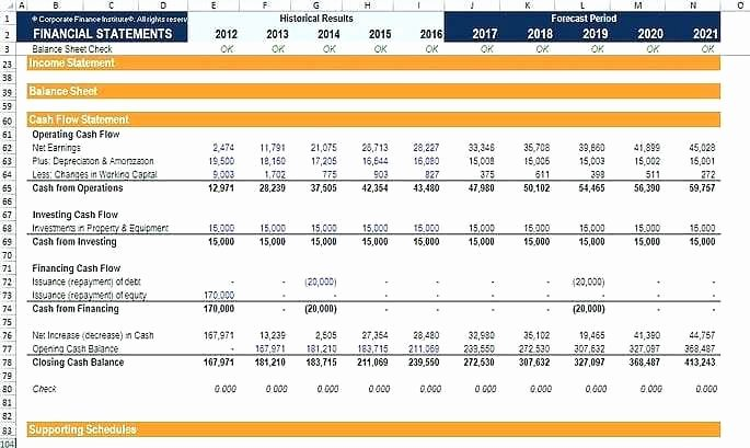 Global Cash Flow Template Beautiful Global Cash Flow Analysis Template Excel 3 Statement Model