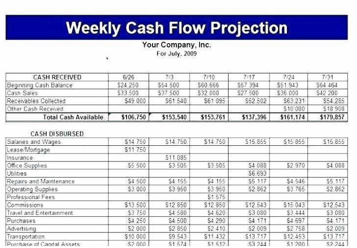 Global Cash Flow Template Best Of Cash Flow Analysis Spreadsheet Cash Flow Analysis Template