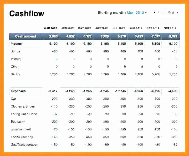 Global Cash Flow Template Best Of Cash Flow Spreadsheet Excel Cash Flow Template Cash Flow