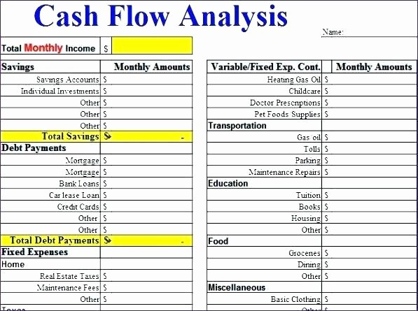 Global Cash Flow Template Elegant Cash Flow Analysis Worksheet Excel Template is Project