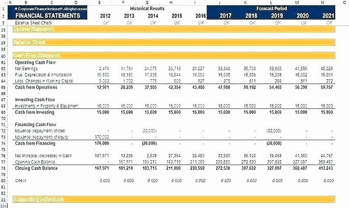 Global Cash Flow Template Fresh Cash Flow Analysis Excel Template Projection Global
