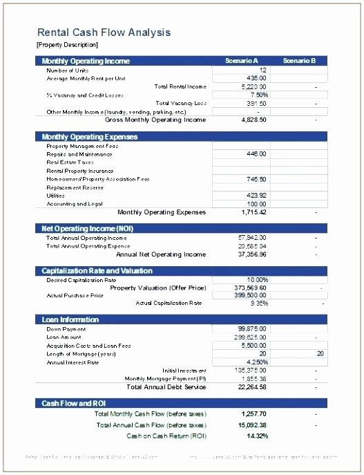 Global Cash Flow Template Lovely Global Cash Flow Analysis Template Real Estate Free
