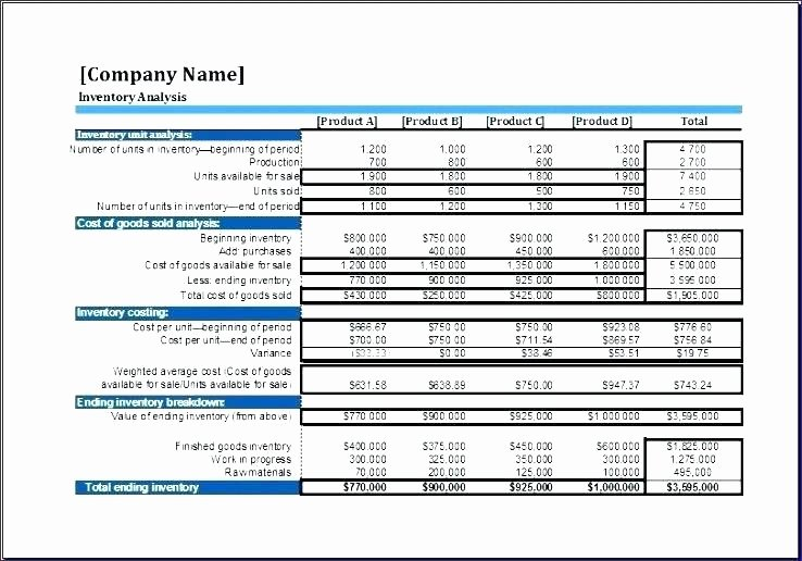 Global Cash Flow Template New Free Cash Flow Analysis Template Cash Flow Analysis