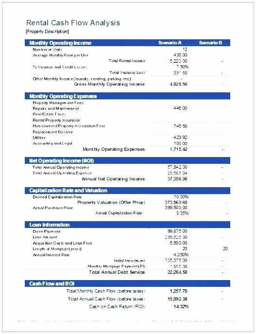 Global Cash Flow Template New Global Cash Flow Statement and the Financial Strategy