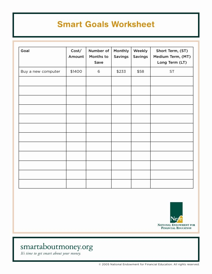 Goal Setting Worksheet Template Fresh Smart Goals Worksheet