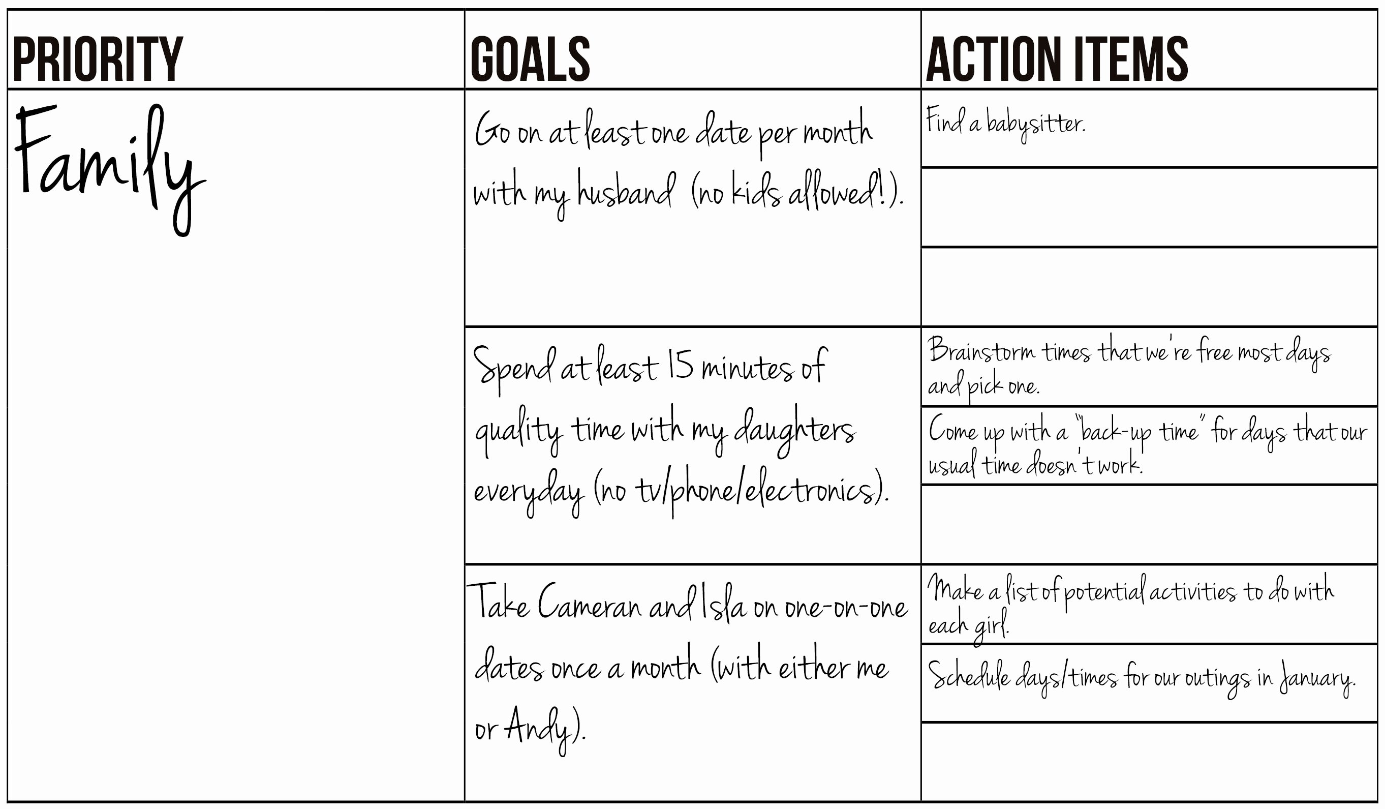 Goal Setting Worksheet Template New Free Printable Goal Setting Worksheet and Instructions