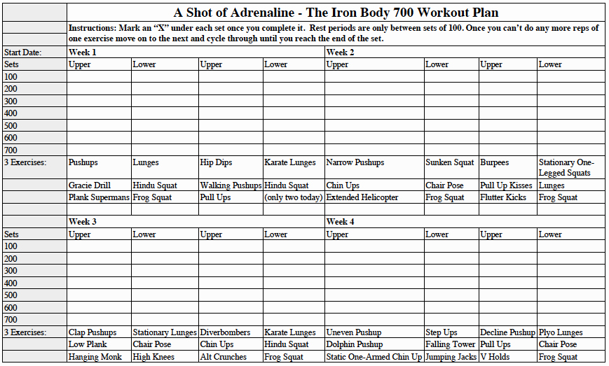 Golf Practice Schedule Template Fresh Picture 5 Body Weight and Calisthenics Exercises & Workouts