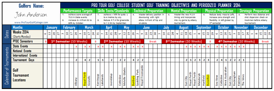 Golf Practice Schedule Template Inspirational Blog the Professional Golf tour Training College