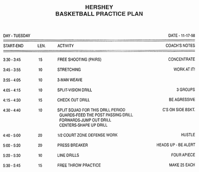 Golf Practice Schedule Template Lovely High School Basketball Practice Plan Template Google