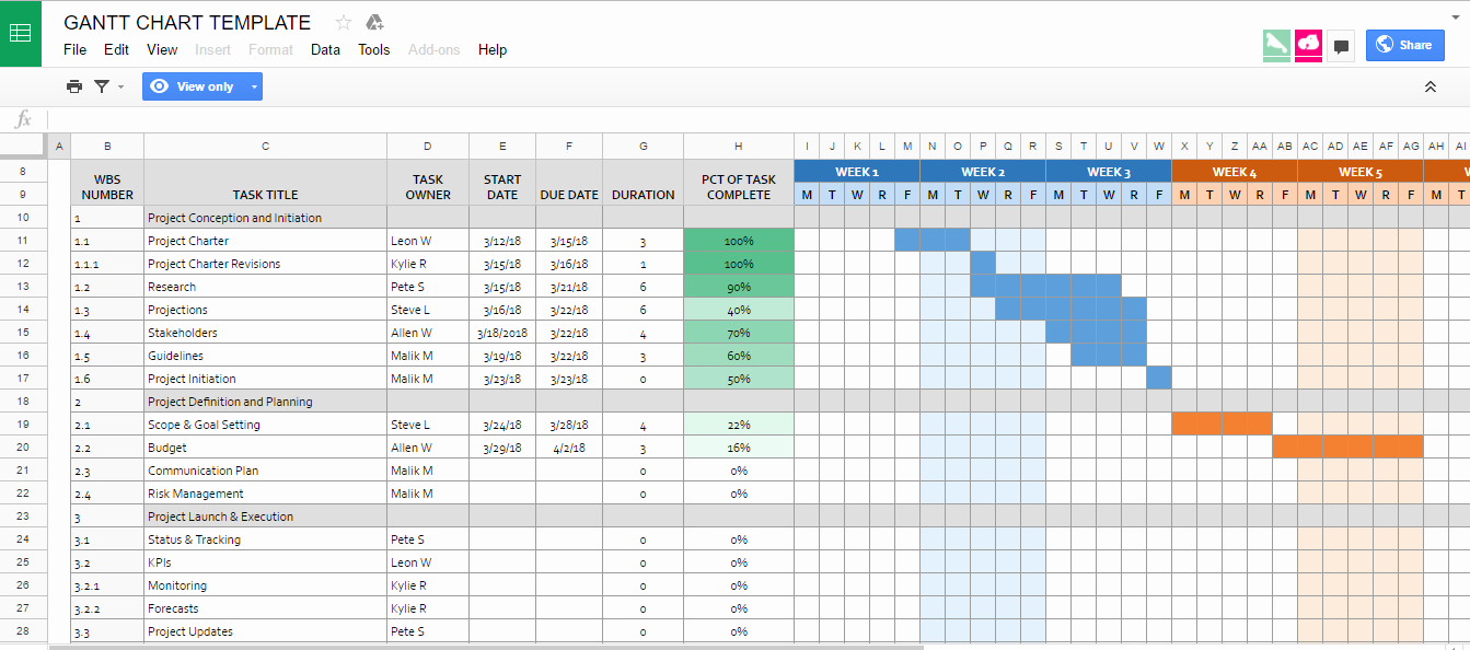 Google Sheets Schedule Template Best Of Hiver Blog Blog Archive the Definitive Guide to Google