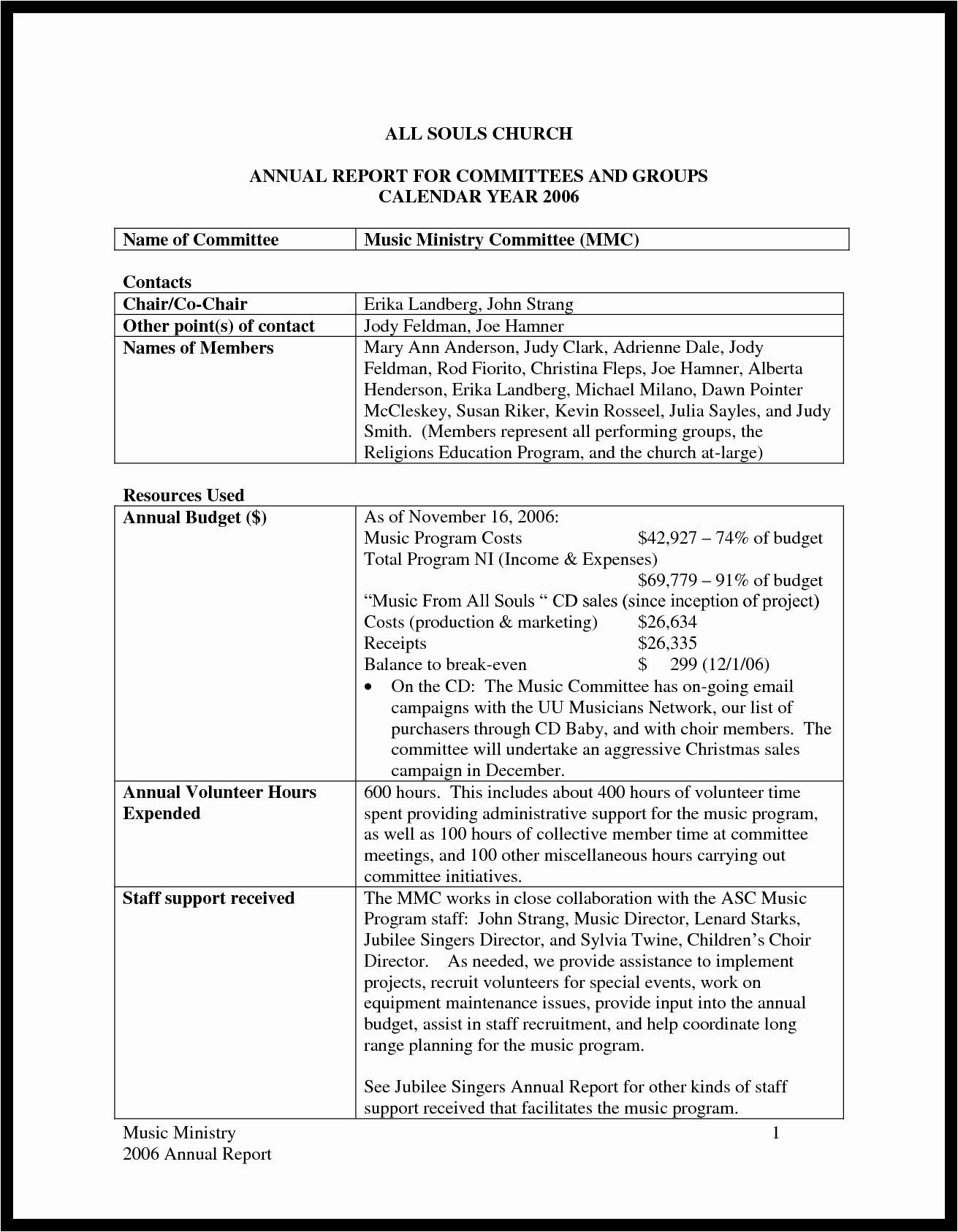 Grant Financial Report Template Lovely Blank Authorization form