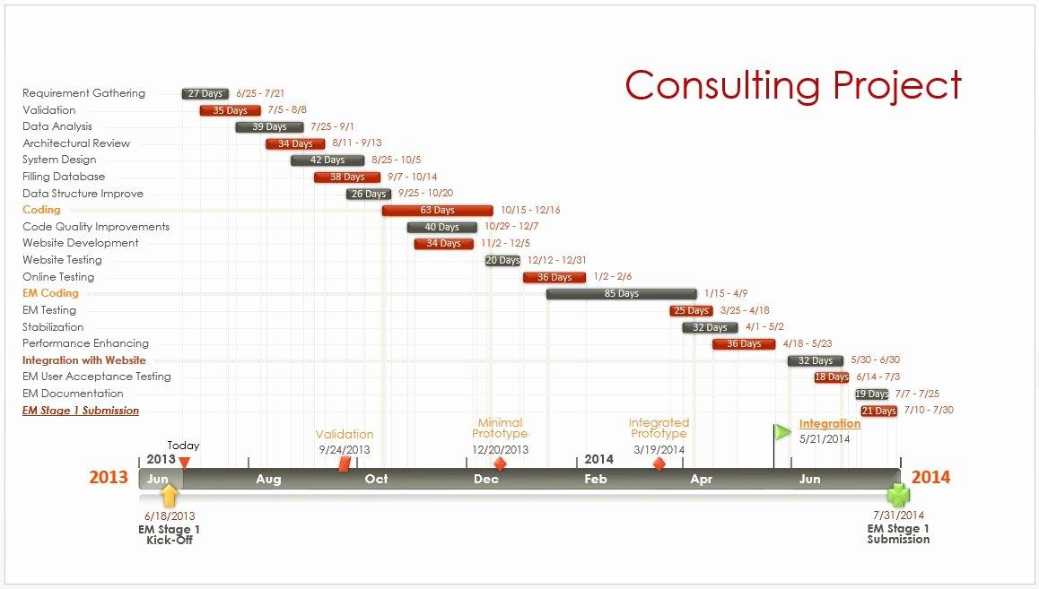 High Level Project Plan Template Elegant Gantt Chart Presentations