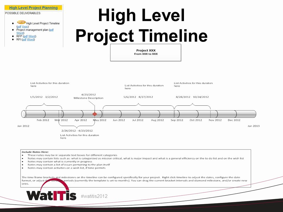 High Level Project Plan Template Fresh Real tools for Real People Ppt