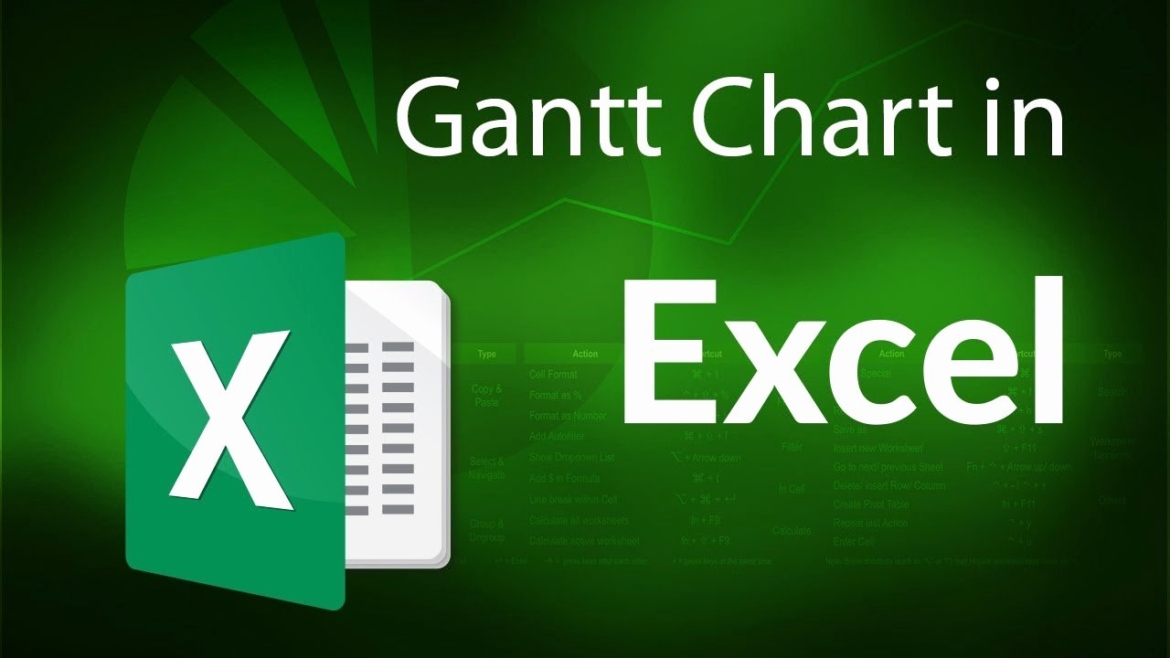 High Level Project Plan Template Lovely How to Create Gantt Chart and Project Plan In Microsoft