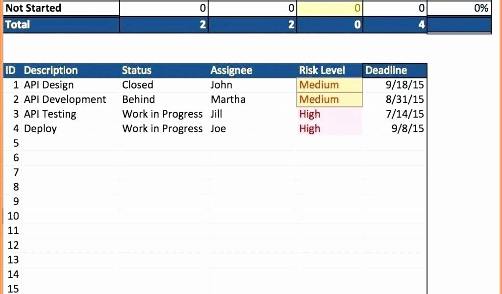 High Level Project Plan Template New High Level Project Plan Template Management Work Maker for