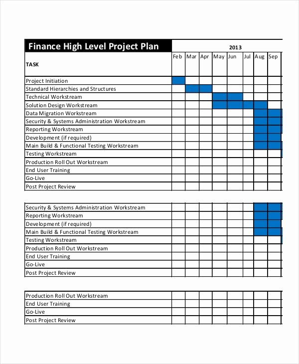 High Level Project Plan Template New Simple Project Plan Template Simple Project Plan Template