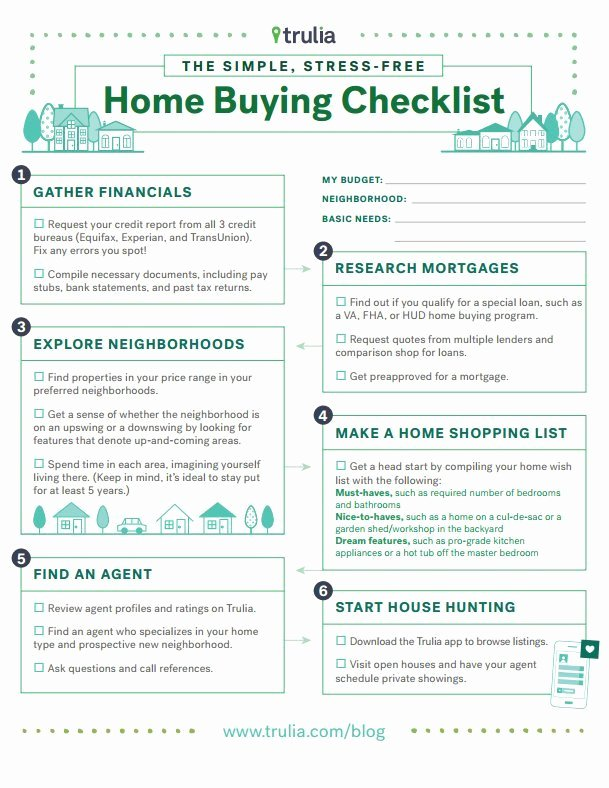Home Buyer Checklist Template Elegant Buying A House Home Buying Checklist