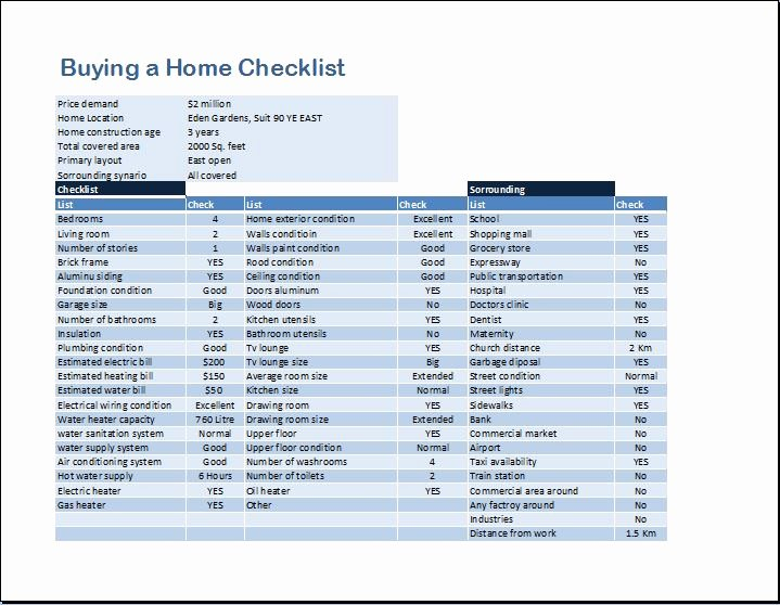 Home Buyer Checklist Template Luxury Buying A Home Checklist Template for Ms Word