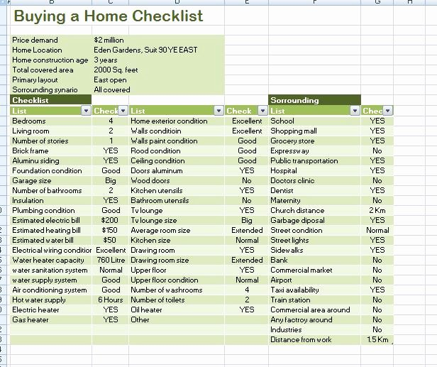 Home Buyer Checklist Template Luxury Professional Home Buying Checklist Template