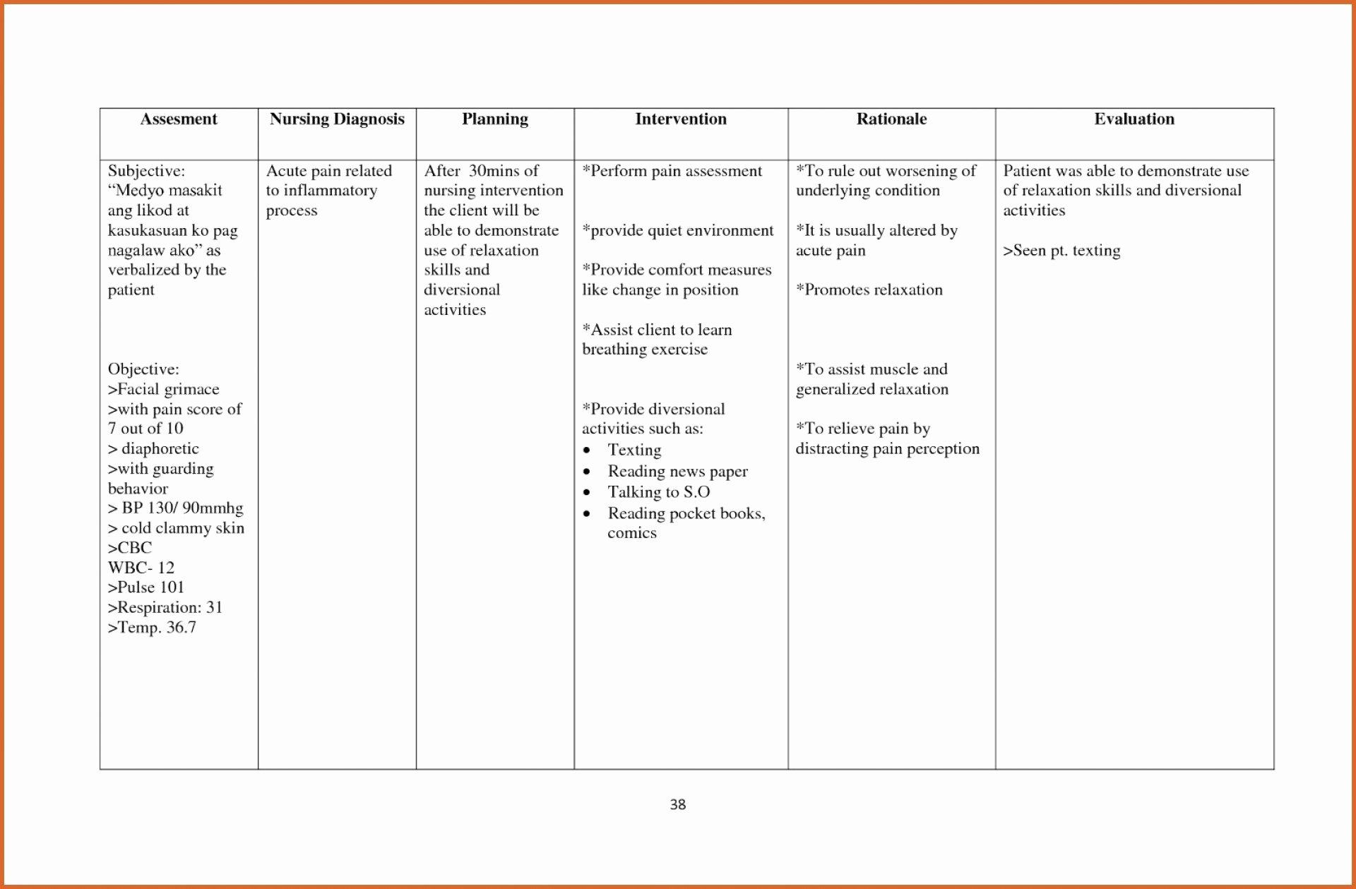 Home Health Care Plan Template New 005 Nursing Care Plans Examples Plan Tinypetition