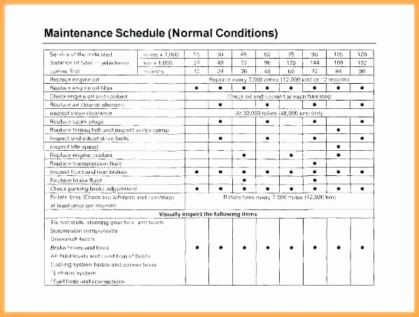 Home Maintenance Checklist Template Awesome Preventive Maintenance Database Template Preventative