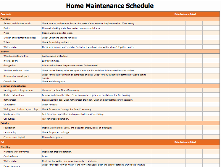 Home Maintenance Checklist Template Lovely Home Maintenance List Template Microsoft Fice Templates