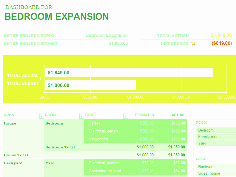 Home Remodel Budget Template Elegant Home Improvement Bud Excel Template Excel Home