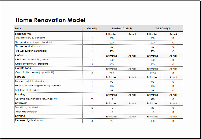 Home Remodel Budget Template Elegant Home Renovation Model Template for Excel