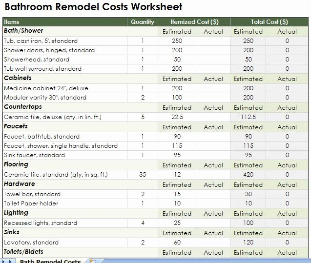Home Remodel Budget Template Inspirational Kitchen Remodeling Bud Spreadsheet Remodel My Home