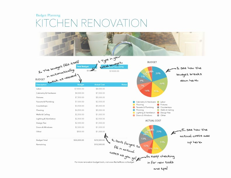 Home Remodel Budget Template Inspirational Preparing A Bud for Your Next Remodel