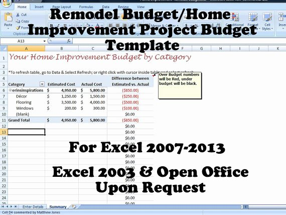 Home Remodel Budget Template Lovely Remodel Bud Improvement Project Bud Template for Home