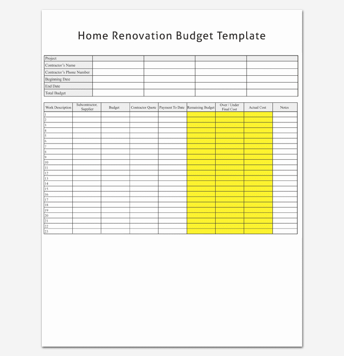 Home Remodel Budget Template Unique Renovation Bud Template 5 Planners & Checklists for