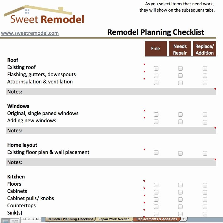 Home Remodeling Project Plan Template Fresh Howlingwolfdesigns