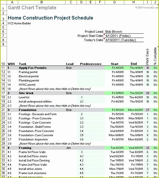 Home Renovation Project Plan Template Fresh 25 Home Renovation Project Plan Template Excel –