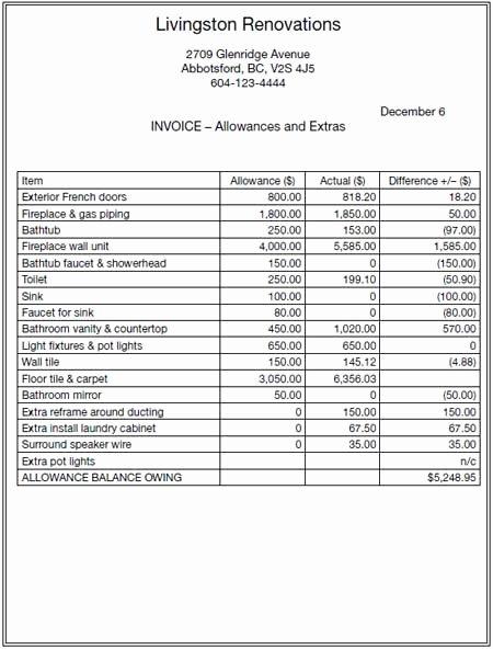 Home Repair Invoice Template Luxury Trades Math Workbook Canada
