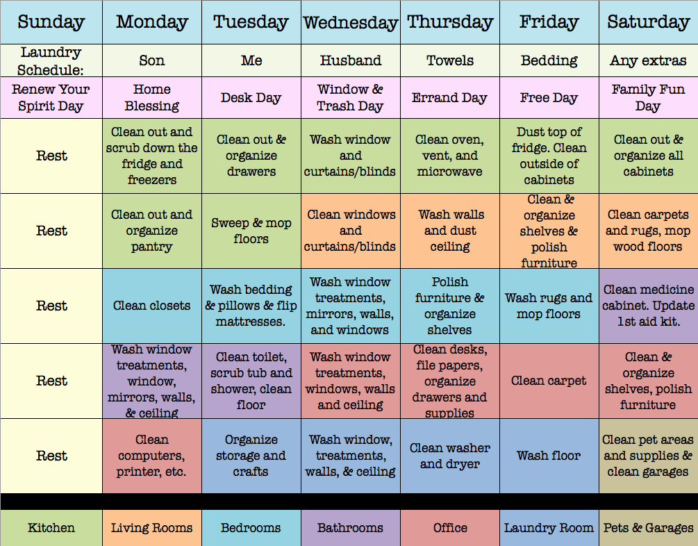 House Cleaning Schedule Template Elegant How to Make An Efficient Weekly House Cleaning Schedule